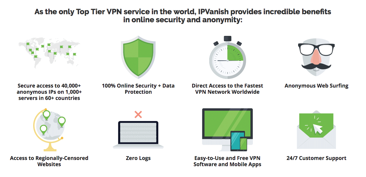 why you should use vpn