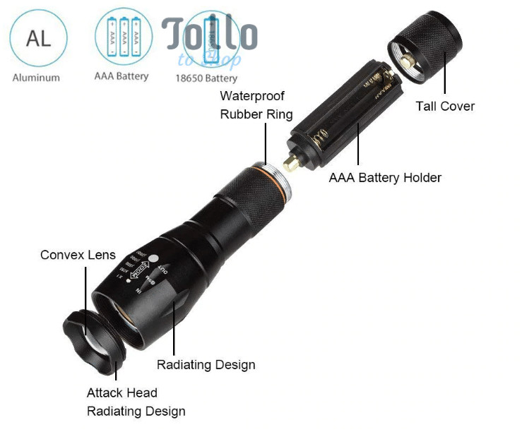 flashlight for camping under 10 aliexpress