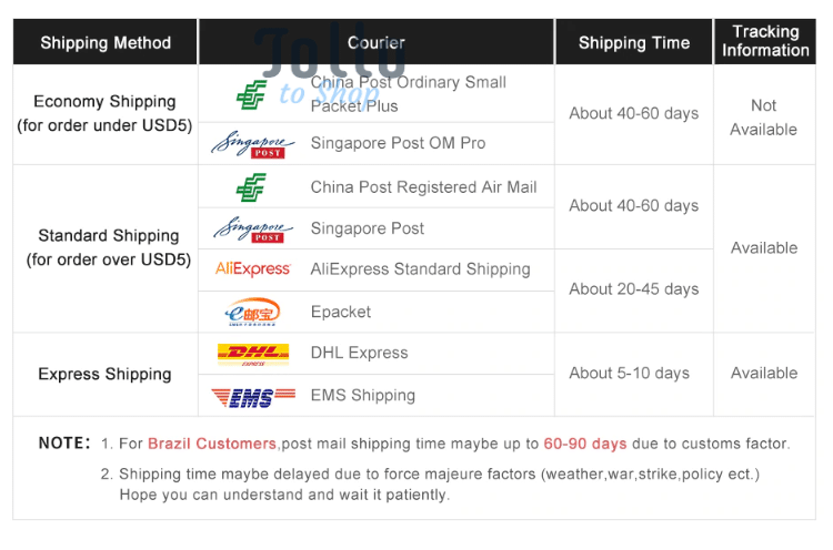 shipping time for product on aliexpress