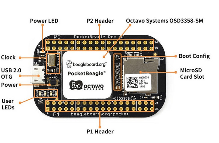 pocketbeagle raspberry pi alternative